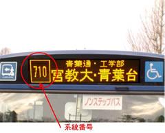 美容室理容室ロイヤル 最寄 仙台市太白区長町駅 太子堂駅